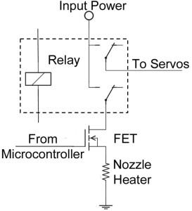 UP! Mini partial schematic